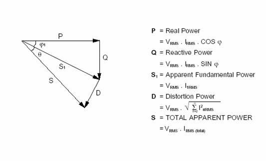 Ems Portuguese Power Factor Correction Envirovar Ems Portuguese